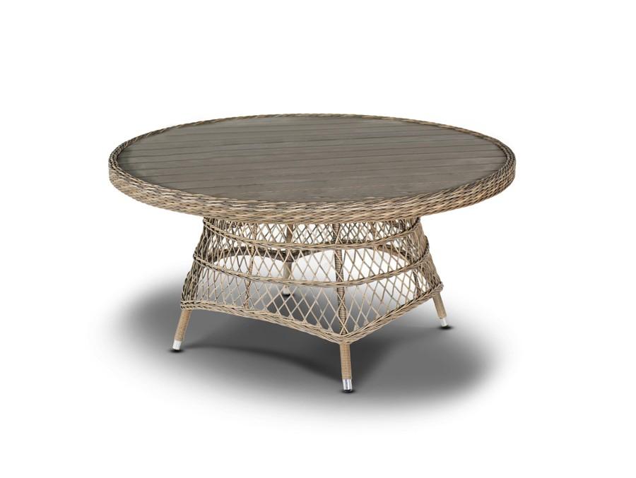 Стол НеапольСтолы и столики для сада<br>&amp;lt;div&amp;gt;Обеденный стол Неаполь создан специально для дружной компании. Круглая форма стола переплетена искусственным ротангом, известным своей долговечностью. Фактура столешницы выполнена под дерево (ДПК), с торца оплетена искусственным ротангом и легка в эксплуатации. Стол Неаполь - гармоничное сочетание природы, классических мотивов, современного стиля и практичности. В солнечных лучах плетение приобретает более светлый и яркий оттенок.&amp;lt;/div&amp;gt;&amp;lt;div&amp;gt;&amp;lt;br&amp;gt;&amp;lt;/div&amp;gt;&amp;lt;div&amp;gt;Материал: алюминиевый каркас, искусственный ротанг.&amp;amp;nbsp;&amp;lt;/div&amp;gt;<br><br>Material: Искусственный ротанг<br>Ширина см: 1520.0<br>Высота см: 740.0<br>Глубина см: 1520.0