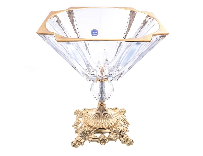 Фруктовница на ножке bohemia gold metropolitan (bohemia gold) прозрачный 30 см..