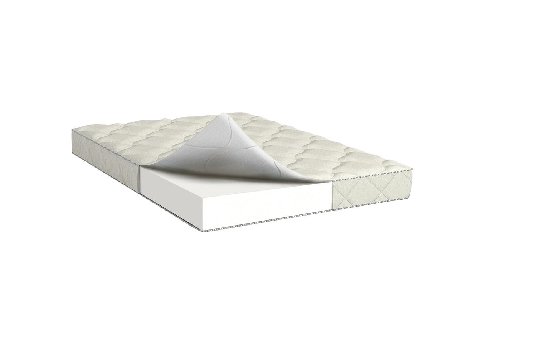 Матрас ASKONA COMPACT HIT 160*190Беспружинные двуспальные матрасы<br>&amp;lt;div&amp;gt;&amp;lt;div&amp;gt;Такой двуспальный матрас состоит из единого блока ортопедической пены OrtoFoam. Этот уникальный материал ? искусственный латекс, очень эластичный, износостойкий, с хорошей восстанавливающейся способностью. Он не вызывает аллергии, равномерно распределяет вес человека по всей поверхности и помогает расслабиться. Чехол сшит из хлопкового жаккарда, стеганного на пене OrtoFoam. Материал очень прочный, долговечный, он &amp;quot;дышит&amp;quot; и поддерживает температурный баланс. На нем не холодно спать зимой и не жарко летом.&amp;lt;/div&amp;gt;&amp;lt;/div&amp;gt;&amp;lt;div&amp;gt;&amp;lt;br&amp;gt;&amp;lt;/div&amp;gt;&amp;lt;div&amp;gt;Пружинный блок: Беспружинный&amp;lt;/div&amp;gt;&amp;lt;div&amp;gt;Жесткость стороны:Средняя&amp;lt;/div&amp;gt;&amp;lt;div&amp;gt;Максимальная нагрузка:до 90кг&amp;lt;/div&amp;gt;&amp;lt;div&amp;gt;Высота:16 см.&amp;lt;/div&amp;gt;<br><br>Material: Хлопок